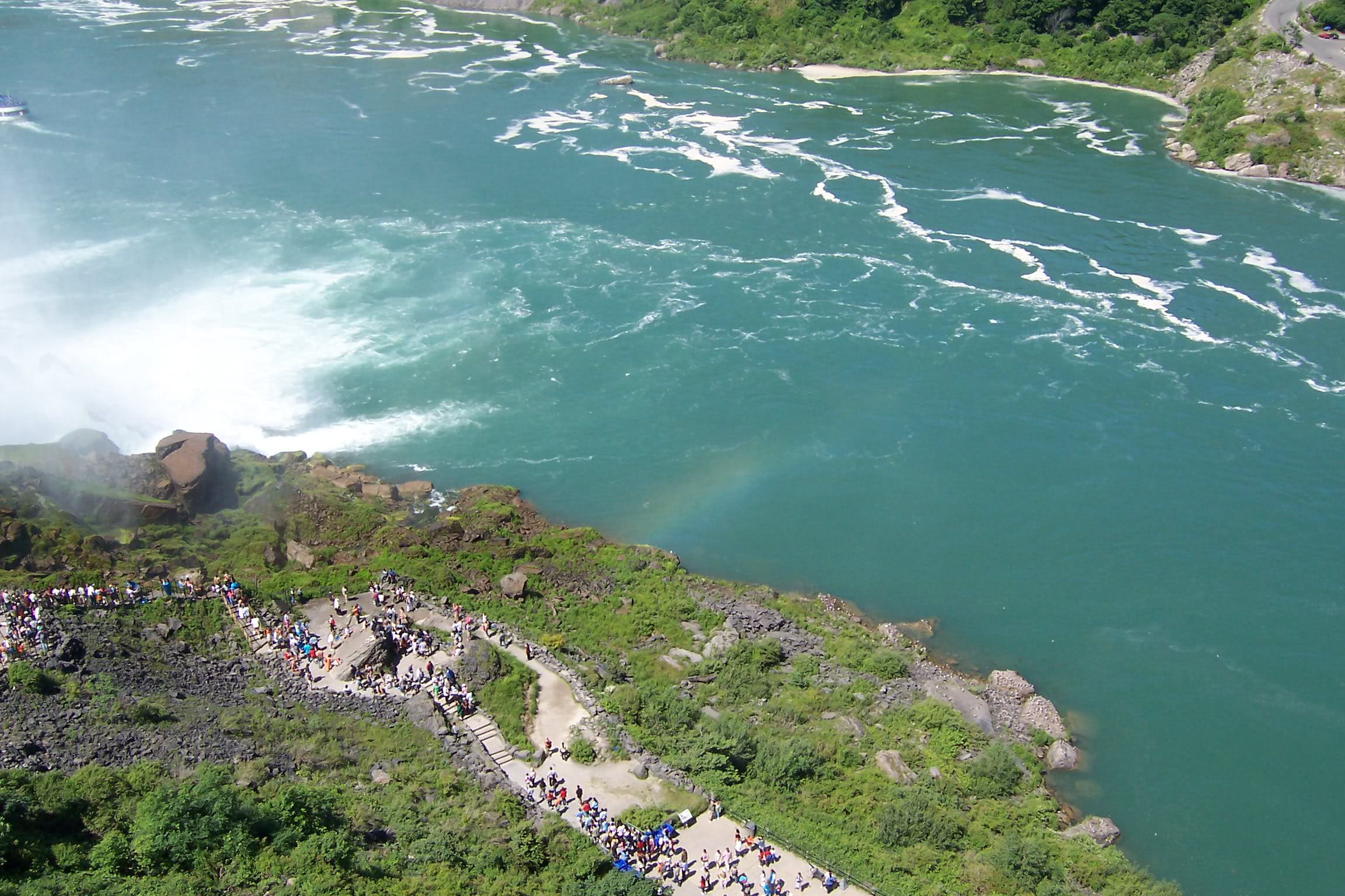 6 The Beauty of Niagara Falls